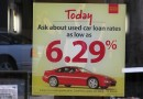 What Credit Score Do You Need to Buy a Car?