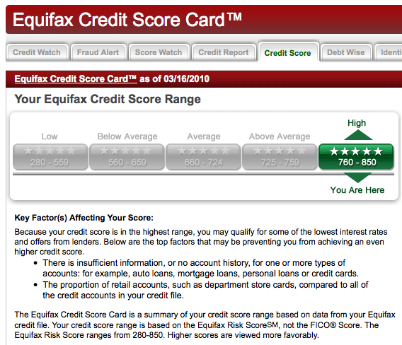 how to cancel equifax service