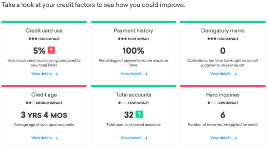 credit factors
