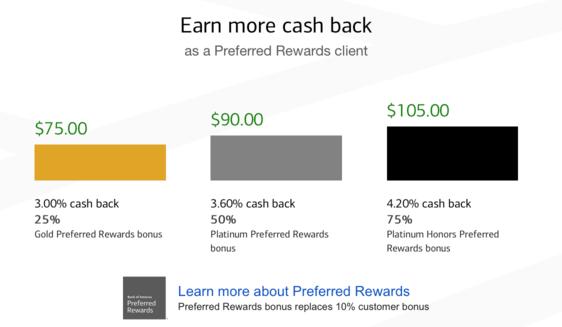Preferred Rewards