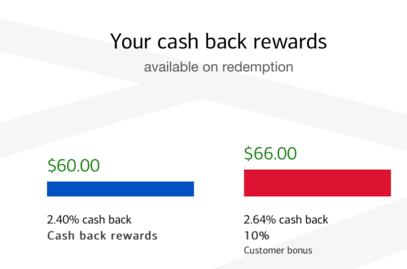 bofa cash back