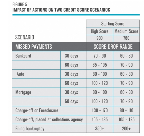 Compare Credit Cards, Choose the Best and Apply Online