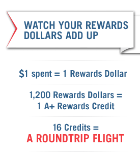 rewards dollars