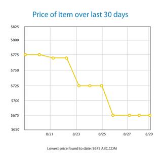 price rewind