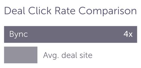 deal comparison
