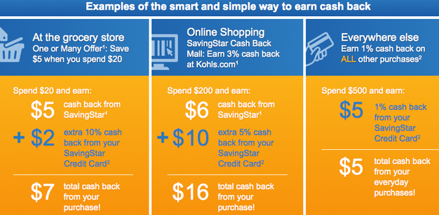 SavingStar cash back