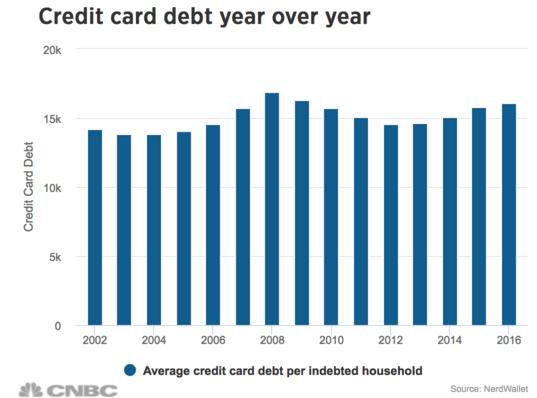 card debt