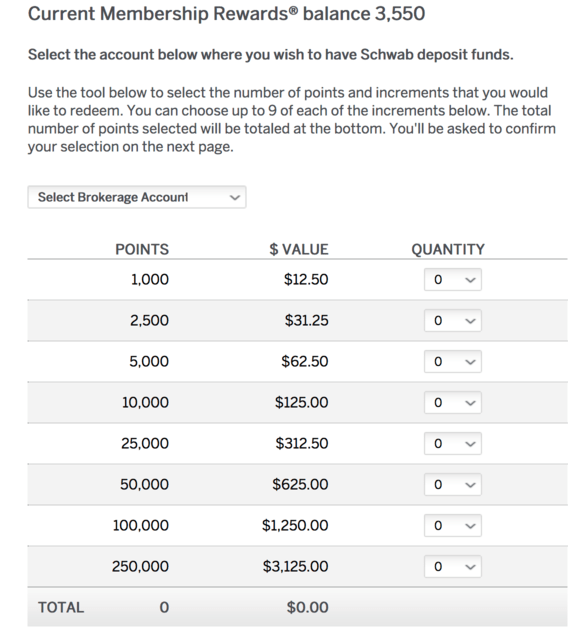 The Schwab Amex Platinum Let's You Cash Out Your Points for